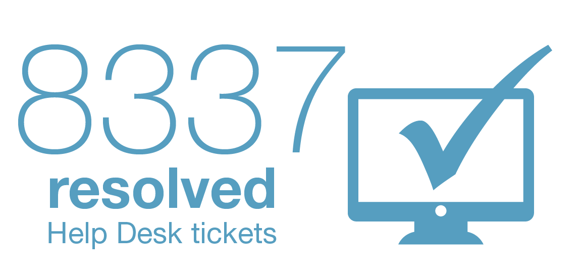 Text image that reads: 8337 Resolved Help Desk tickets.